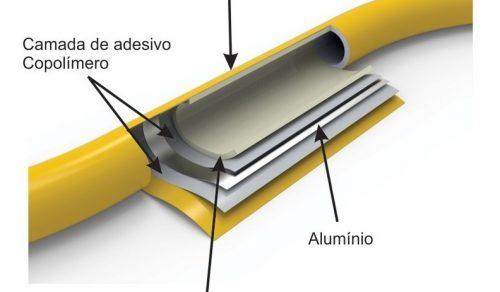 mangueira-aluminio-multicamadas-canalizar-gas-botijo-16mm-D_NQ_NP_716519-MLB31080095766_062019-F